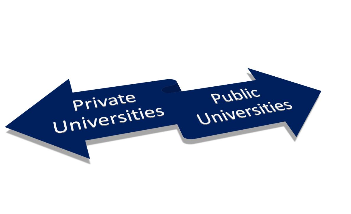 private university versus public university essay